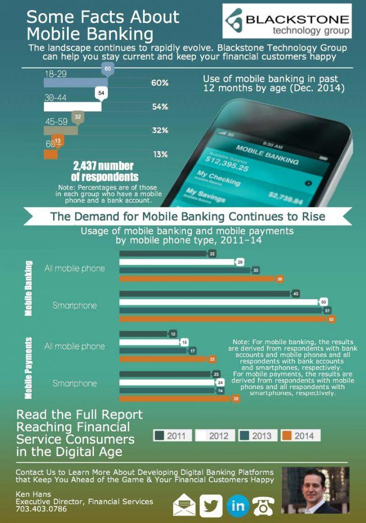 Blackstone Technology Group infographic