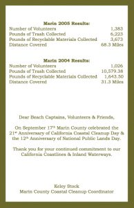 California Coastal Cleanup Day Thank You Cards